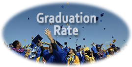 Clickable Graduation Rate Graphic